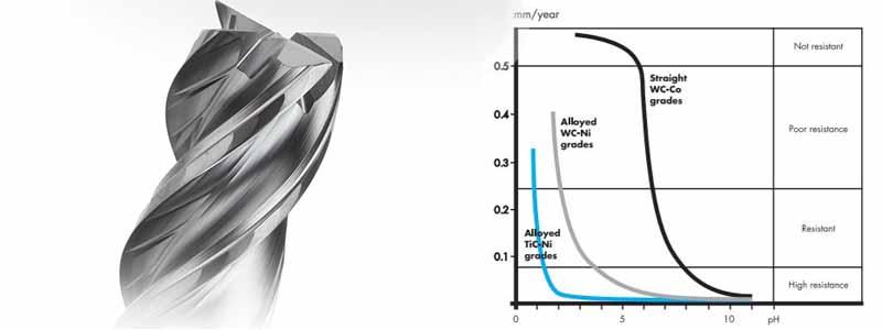 Karbür (Elmas) Uçların Yüksek Teknolojili Endüstrisiyel Gelişimi ve Karbürün Analizi